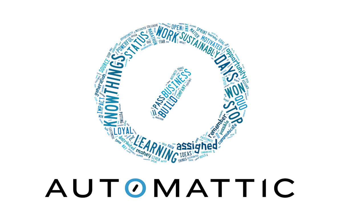 Part 2: Journey to Happiness Engineer at Automattic! Becoming an Automattician!